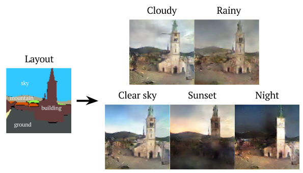Learning to Generate Images of Outdoor Scenes from Attributes and Semantic Layouts